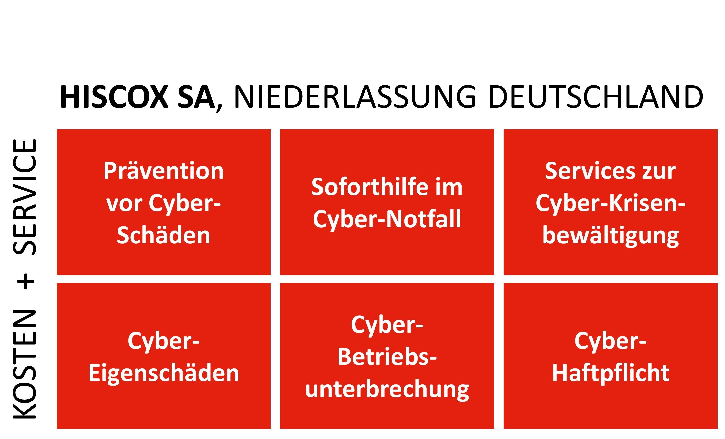 Hiscox - CyberClear